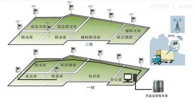 浙江微松GSP藥品溫濕度自動檢測系統(無線)
