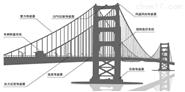 橋梁自動化監測系統