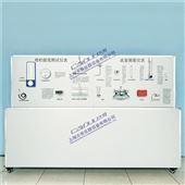 DYR501温度、压力、流量、湿度测量仪表成套示教板