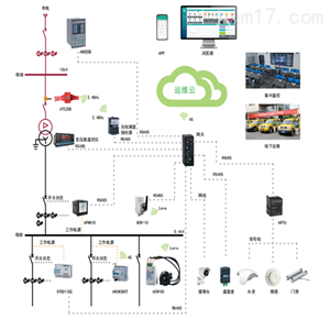 AcrelCloud-1000变电站智能电力运维管理平台