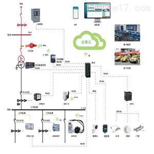 Acrelcloud-1000电力运维监控平台