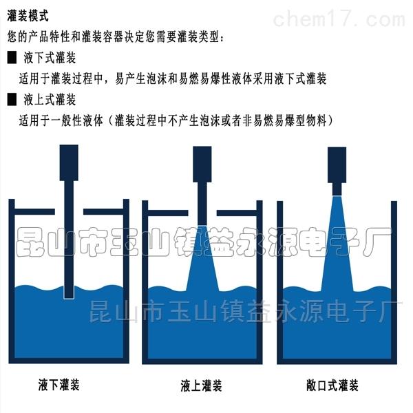上海白酒/葡萄酒灌装机