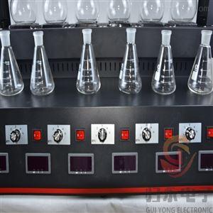 封闭式内循环冷却多联蒸馏仪报价GY-DGZLY-6