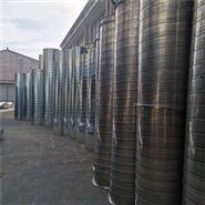 潮州白铁皮风管厂家 金柚镀锌共板风管