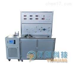 SFE-1型超臨界干燥系統