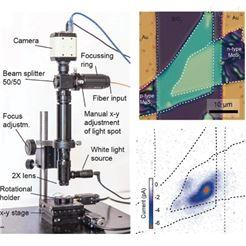 S-LBIC显微光电成像系统