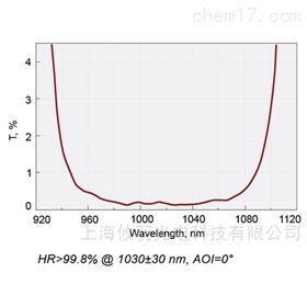Eksma FEMTOLINE激光反射镜 1030 NM