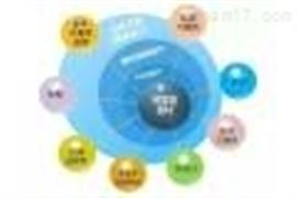 电子制造企业可靠性系统工程