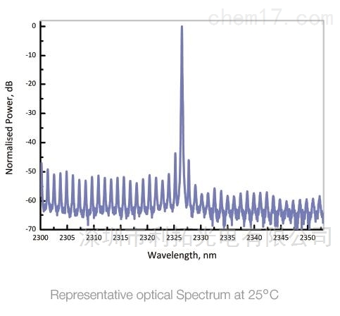 2332nm激光器用于一氧化碳CO检测