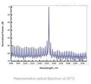 EP2331-9-DM-TP39-012332nm激光器用于一氧化碳CO检测