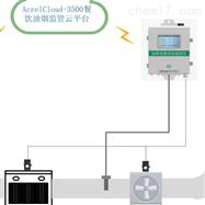 安科瑞ACY100-Z4H2-4G餐饮油烟智能监控装置