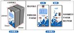 MJ110H分体式透过率测量仪