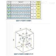东莞科迪生产散热器标准型自然对流恒温腔室