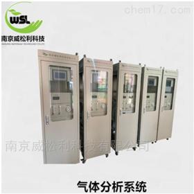 SC-100预热器C1出口气体分析仪