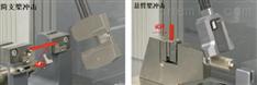 广州SGS提供HG/T 2006热固性粉末测试服务