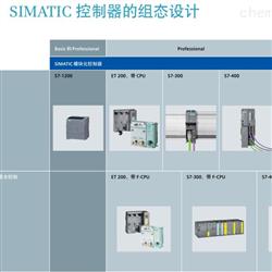 西门子PLC模块6ES7540-1AD00-0AA0