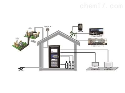 固定污染源挥发性有机物在线监测系统