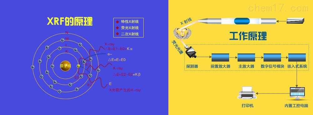 X荧光光谱仪原理图.jpg