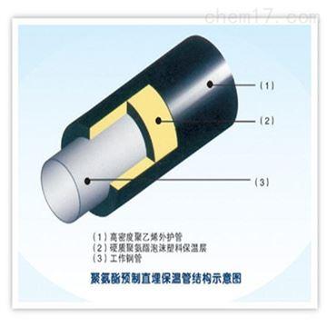 27-1220山西省运城市销售加工定制聚氨酯保温管