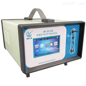 GR-2015红外CO/CO2分析仪 不分光一氧化碳检测仪