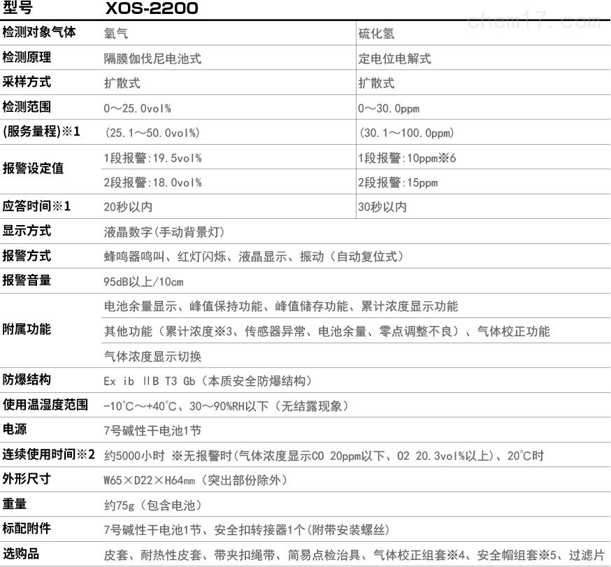 XOS-2200.jpg
