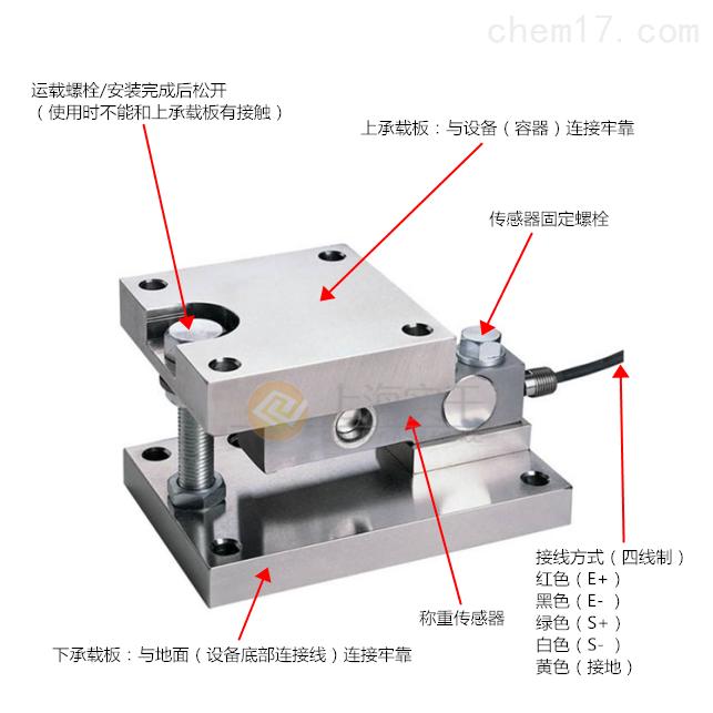 称重打印模块,半浮动式静载称重模块