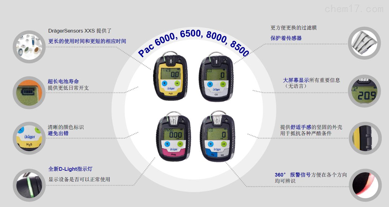 pac8000产品特点