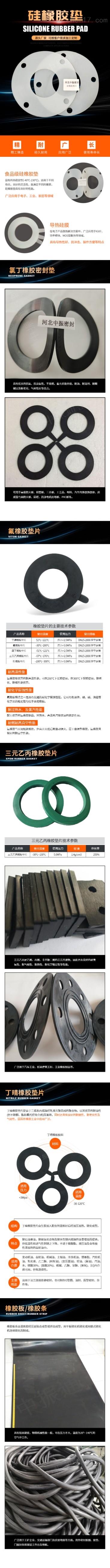 zztmfcl-详情页5-硅橡胶垫.jpg