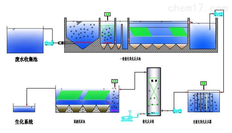 光催化工艺图.jpg