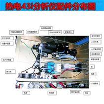美国热电49i臭氧分析仪检测器配件
