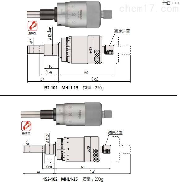 日本进口152 系列1mm/rev 快速进给测微头