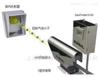 GasFinder3-DC原位式激光气体分析仪