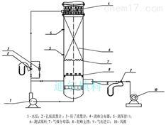 六角内菱环产品的优势和测试实验效果