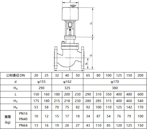 ZDLP电动单座调节阀外形尺寸