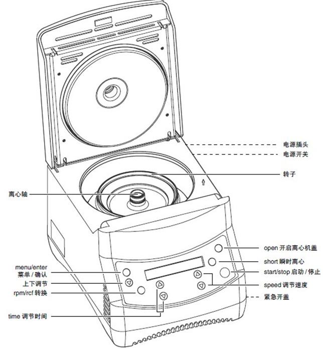 医用台式低速离心机DT5-2