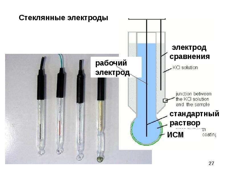 直接电位法所用电极
