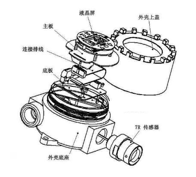 仪器结构图