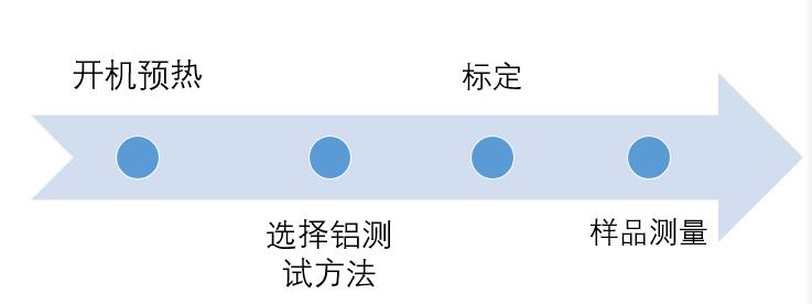 水质中铝含量的测定sfddf.png