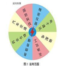 北京不發火防靜電砂漿廠家 報價
