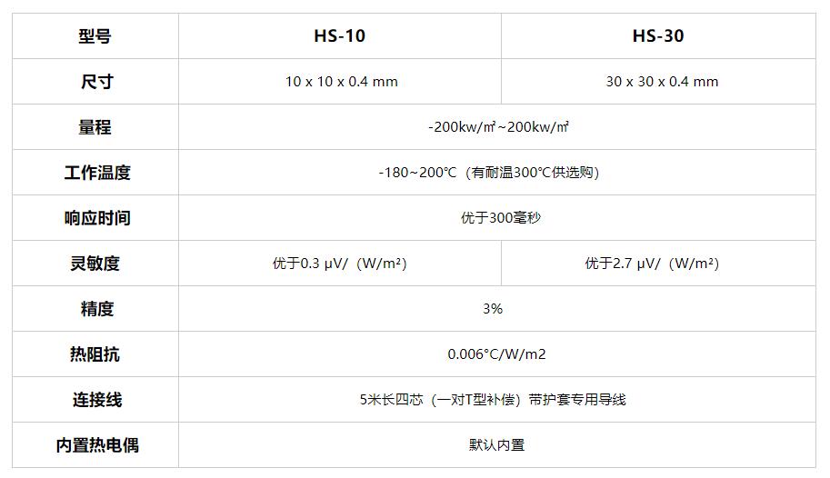 HS-10 、HS-30型超薄热流传感器2.jpg