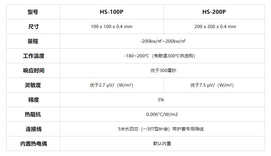 HS-100P、HS-200P土壤热流传感器2.jpg