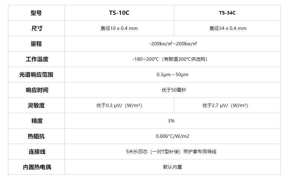 TS-10C、TS-34C总辐射热流传感器2.jpg