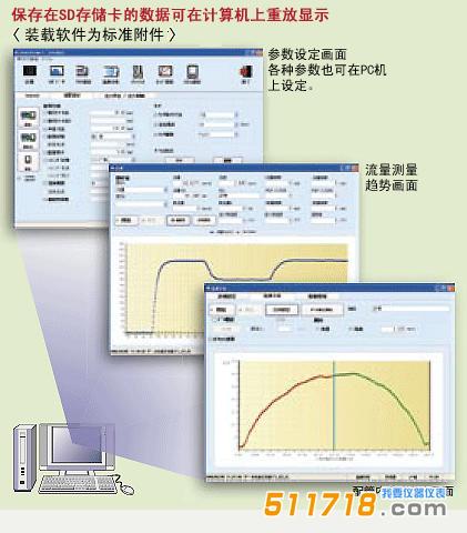 <strong>日本富士 FSCS10C2-00C便携式超声波流量计</strong>3.png