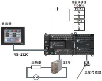 CP1W-TS 特点 3