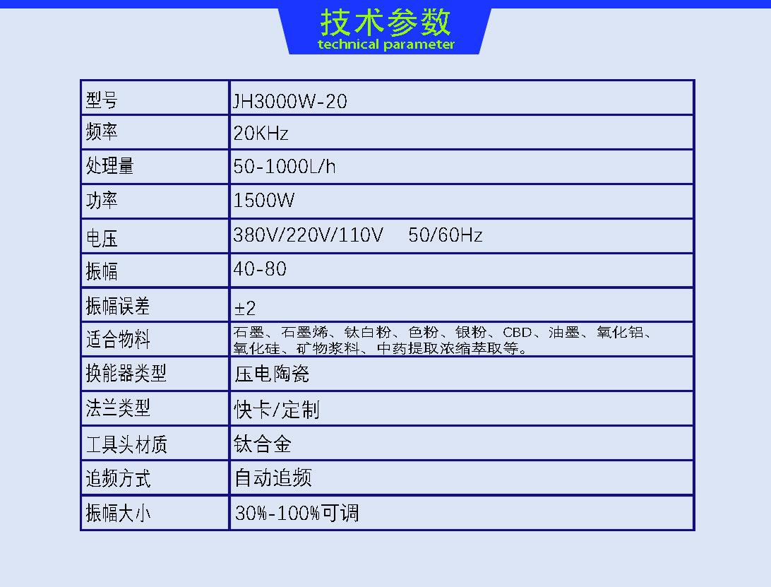 工业级1500W详情(新款工具头)_03.jpg